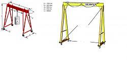 advice to help experience building workshop crane gantry crane capacity 2 tons-gru-catena.jpg
