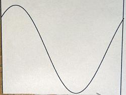 Belt sander stand-oblique-cutting-pattern.jpg