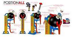 Bowling-Ball Vise Mount (or work mount - your choice!)-positionall-explanatory-views.jpg