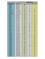Carbide Insert equivalent & comparison charts-iso-ansi-insert-crossover1_page_2.jpg