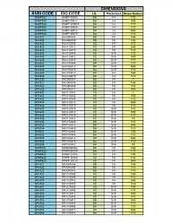 Carbide Insert equivalent & comparison charts-iso-ansi-insert-crossover1_page_3.jpg