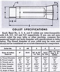 Collet closer-09_southbendcolletspecifications.jpg