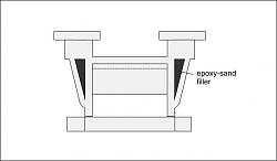 Counterweight test bar for headstock alignment-lathe-bed-profile.jpg