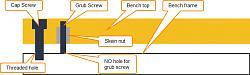 Custom bench for BLUM Hinge drilling machine-diagram-skein-grub-cap-screws.jpg