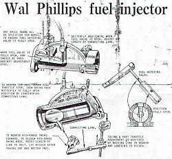 Cycle thread taps & dies-walphillips.jpg