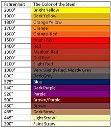 Dial Indicator Attachment-heattreatingcolorchart.jpg