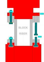 Head Lifter for 6x26 Enco Knee Mill-riser-block-final.jpg