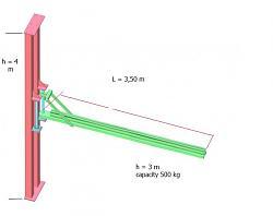 Help Advice Construction Swivel Arm Jib Crane Hoist-crane-2.jpg