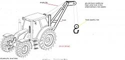 help construction frame pole tractor-trattore.jpg