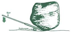 help to forge a  steel crowbar rolling for moving industrial machine-fulcrum.jpg