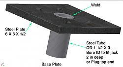 Homemade Transmission Jack-base-plate.jpg