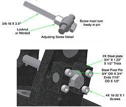 Homemade Transmission Jack-step-4.jpg