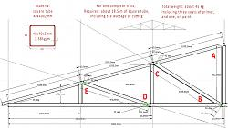 How to Build a Steel Structure House Part4 Roof Truss Assembly-truss-dimensions.jpg