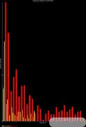 Lathe Motor Mount Improvements-before-after-lathe-vibration-analysis-244-rpm.jpg