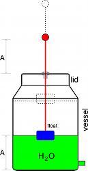 Liquid level indicator-bure....jpg