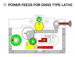 Longitudinal and Cross Power Feeds for G0602 Type Lathe-080.jpg