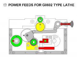 Longitudinal and Cross Power Feeds for G0602 Type Lathe-081.jpg