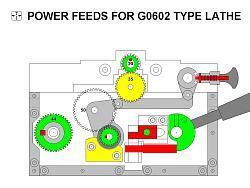 Longitudinal and Cross Power Feeds for G0602 Type Lathe-084.jpg