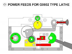Longitudinal and Cross Power Feeds for G0602 Type Lathe-085.jpg