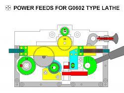 Longitudinal and Cross Power Feeds for G0602 Type Lathe-086.jpg