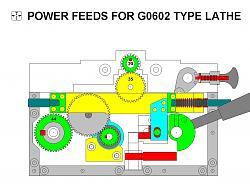 Longitudinal and Cross Power Feeds for G0602 Type Lathe-087.jpg