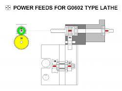 Longitudinal and Cross Power Feeds for G0602 Type Lathe-090.jpg