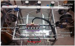 Open Source Multi-Head 3D Printer for Polymer-Metal Composite Component Manufacturing-gigahx.jpg