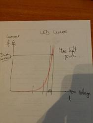 Power LED light for the mill-20170330_081823.jpg