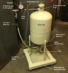 Pressure Assist (PA) Sand Blaster-pa-blaster-1-notes.jpg