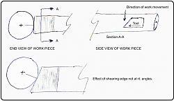 Shear tools for lathe work.-sheartool-action.jpg