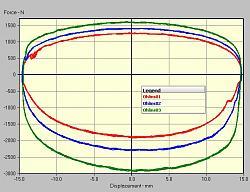 Shock dyno (or Shock absorber dynamometer)-ohlins_f_d.jpg