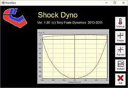 Shock dyno (or Shock absorber dynamometer)-software-1.jpg