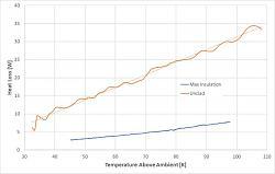 Small Boiler-max-insulation-07.jpg