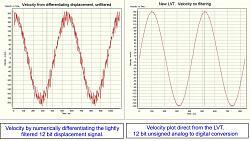 Something completely different.-velocity.jpg