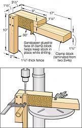 table leg drilling jig-drill-press-vertical-drilling-jig-2.jpg