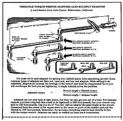 A Torque Wrench to Adjustable Wrench Adapter-torque-wrench-adapters.jpg