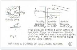 Turning Matching External/Internal Tapers-tapers.jpg