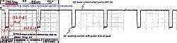 Welding Pulse Monitor-dctig_analogue_10hz_minimum-duty_100a-5a_mod.jpg