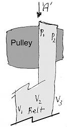 Why flat belts need crowned pulleys.-pulley-1.jpg