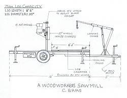 Woodworkers Sawmill-band-sawmill-build-2.jpg