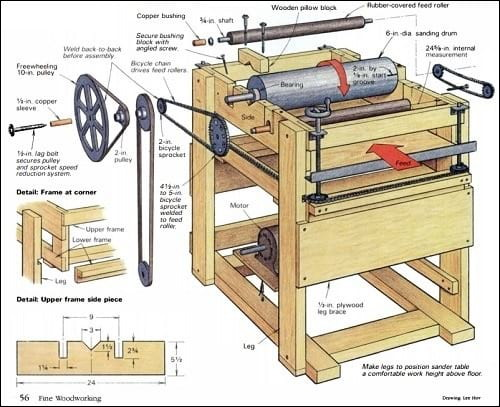 40 Sander Plans - Disc, Drum, Spindle, and Thickness Sanders