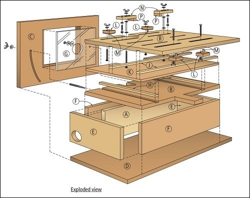 32 Plans for Router Tables