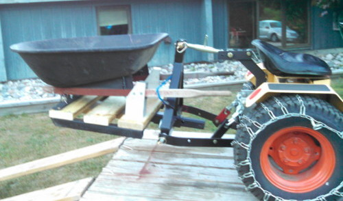 Tractor-Mounted Small Loader
