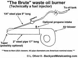 Homemade Waste Oil Burner/Injector - HomemadeTools.net
