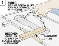 Table Saw Blade Alignment Jig