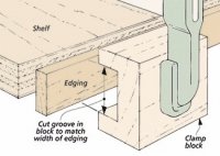 Edging Clamp Blocks