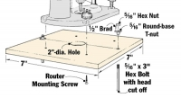 Self-Centering Plunge Router Base