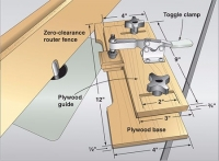 Small Stock Routing Jig