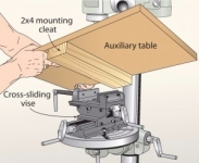Quick Change Drill Press Table