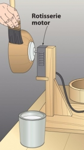 how to make a homemade rotisserie motor